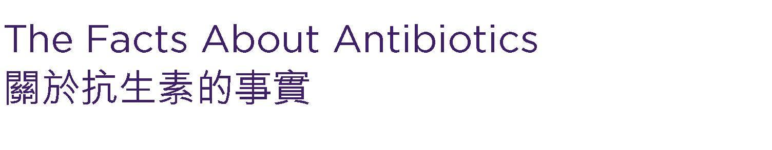 Antibiotic resistance: the facts - NPS MedicineWise