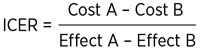 ICER equals Cost A minus Cost B divided by Effect A minus Effect B