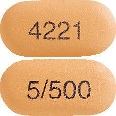 Kombiglyze XR - NPS MedicineWise